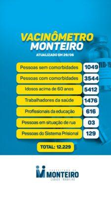 0c4fa302-b2f2-43b2-9964-ecdeac394174-225x400 Secretaria de Saúde de Monteiro divulga boletim oficial sobre covid desta terça-feira
