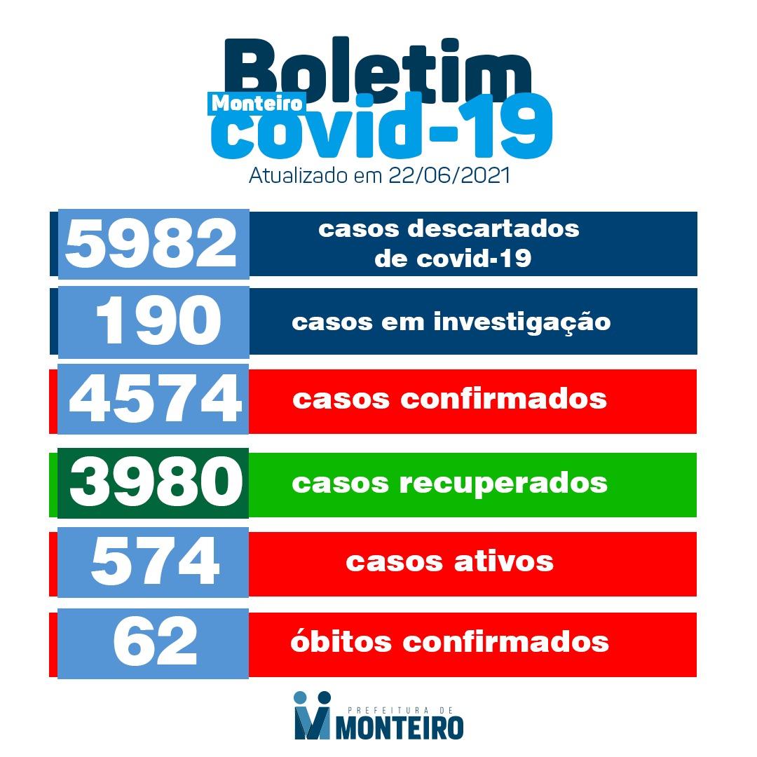 2206-2 Secretaria de Saúde de Monteiro divulga boletim oficial sobre covid desta terça-feira