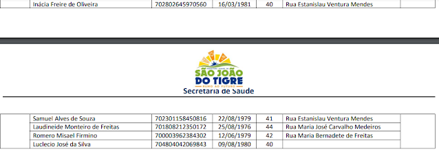 Z5 Prefeitura de São João do Tigre confirma vacinação para público geral entre 40 e 44 anos nesta quarta-feira