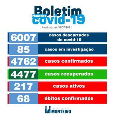 1807-1-400x400 Secretaria de Saúde de Monteiro divulga boletim oficial sobre covid deste domingo
