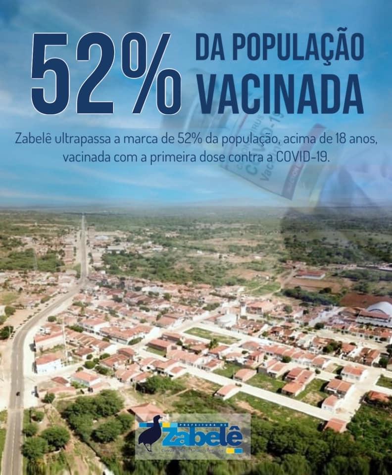 210187519_274451084476593_8652833585681086665_n Covid-19: Cidade de Zebelê atinge 52% dos maiores de 18 anos vacinados com ao menos uma dose
