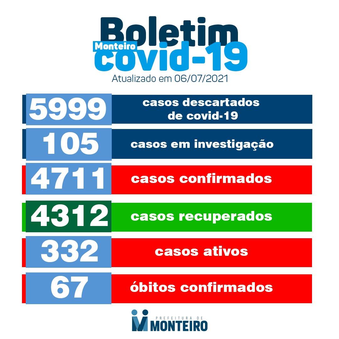 IMG-20210706-WA0063 Secretaria de Saúde de Monteiro divulga boletim oficial sobre Covid-19 desta terça-feira