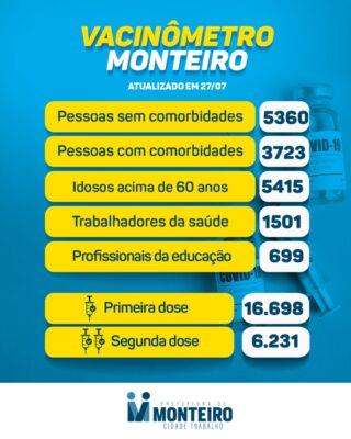 f49c5449-936a-4829-944b-374324c0b635-320x400 Secretaria de Saúde de Monteiro divulga boletim oficial sobre covid desta terça-feira