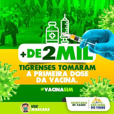 z-1-2 São João do Tigre ultrapassa a marca de 2 mil doses (d1) de vacina contra a COVID 19 aplicadas