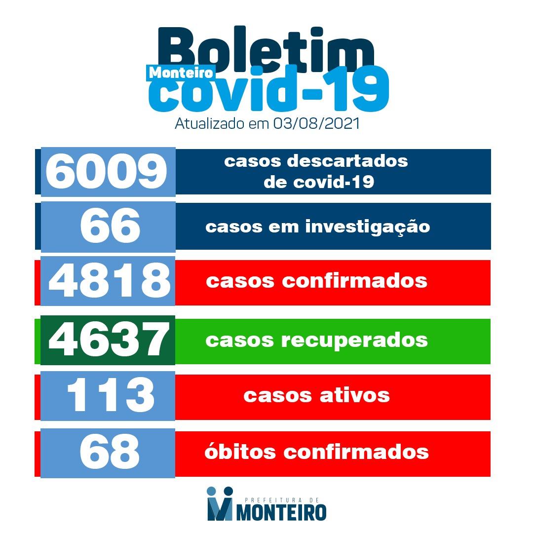 0308-1 Secretaria de Saúde de Monteiro divulga boletim oficial sobre covid desta terça-feira