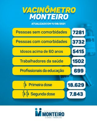 IMG-20210811-WA0025-320x400 Secretaria de Saúde de Monteiro divulga boletim oficial sobre covid desta quarta-feira