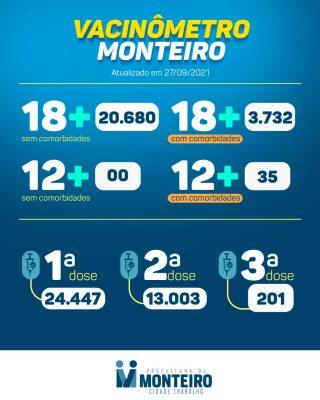 002-320x400 Secretaria de Saúde de Monteiro divulga boletim oficial sobre covid desta segunda-feira
