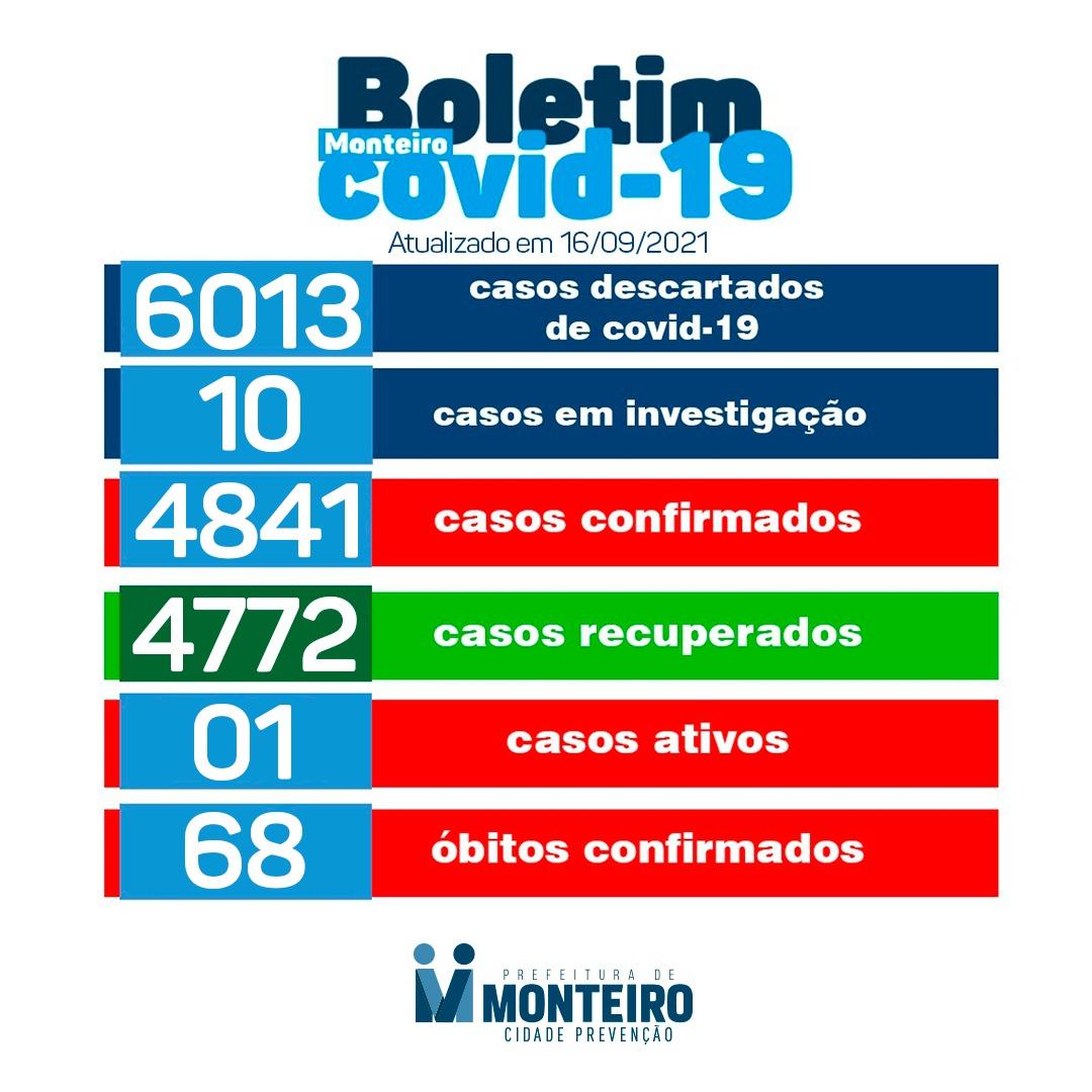 1609-2 Secretaria de Saúde de Monteiro divulga boletim oficial sobre covid-19 desta quinta-feira