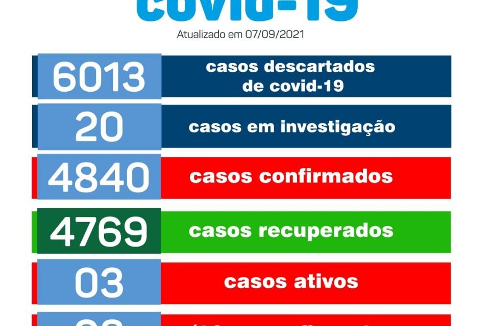 2021-09-07-2 Secretaria de Saúde de Monteiro divulga boletim oficial sobre covid desta terça-feira