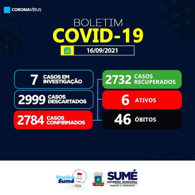 23-04-51-16-768x769-1 Sumé registra 1 óbito por Covid-19 nesta quinta-feira
