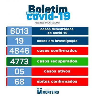 2609-400x400 Secretaria de Saúde de Monteiro divulga boletim oficial sobre covid deste domingo