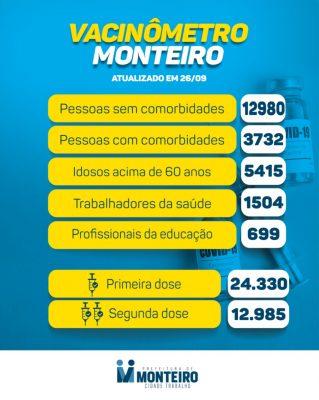2609.-319x400 Secretaria de Saúde de Monteiro divulga boletim oficial sobre covid deste domingo